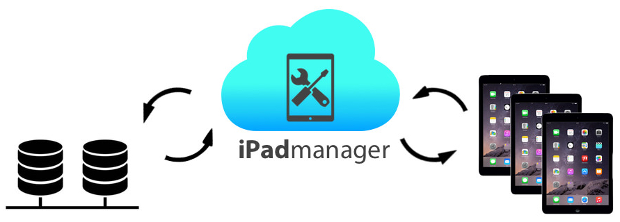 ipadmanager-full